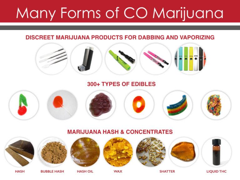 The Difference Between Marijuana, Hemp, Cannabis, and Hashish.